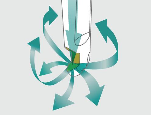 Design based on fluid analysis